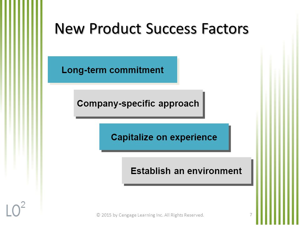 7 New Product Success Factors Long-term commitment Company-specific approach Capitalize on experience Establish an environment 2