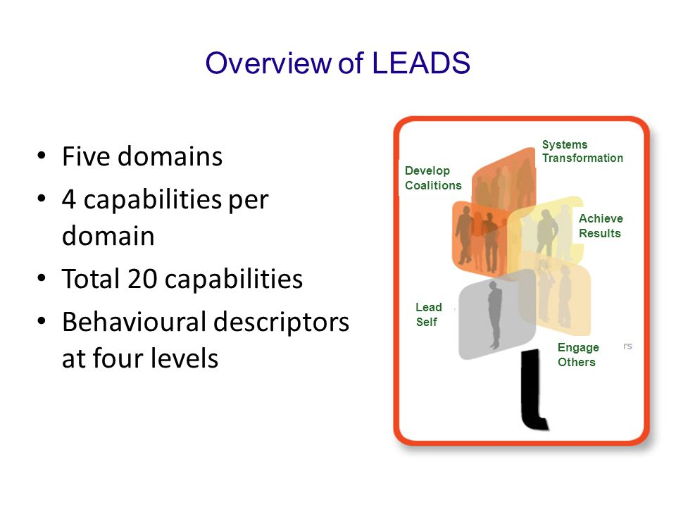 Five domains 4 capabilities per domain Total 20 capabilities Behavioural descriptors at four levels Overview of LEADS Develop Coalitions Systems Transformation Lead Self Engage Others Achieve Results