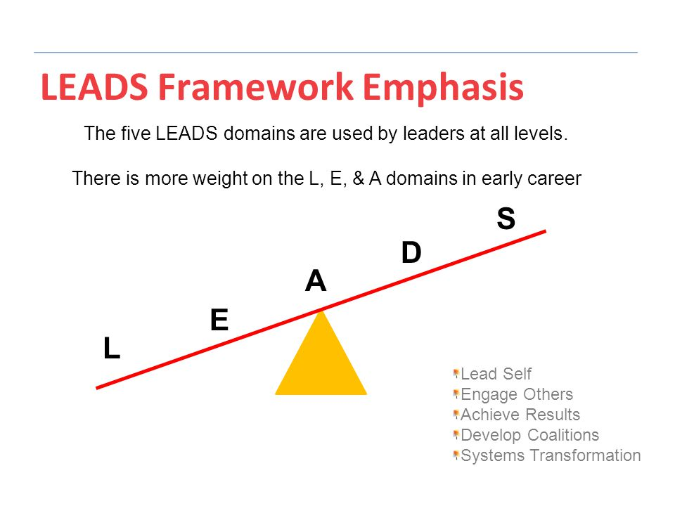 The five LEADS domains are used by leaders at all levels.