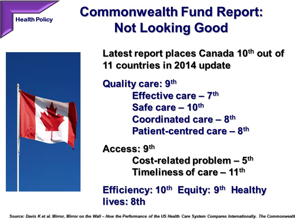 Health Policy Commonwealth Fund Report: Not Looking Good Latest report places Canada 10 th out of 11 countries in 2014 update Quality care: 9 th Effective care – 7 th Safe care – 10 th Coordinated care – 8 th Patient-centred care – 8 th Access: 9 th Cost-related problem – 5 th Timeliness of care – 11 th Efficiency: 10 th Equity: 9 th Healthy lives: 8th Source: Davis K et al.