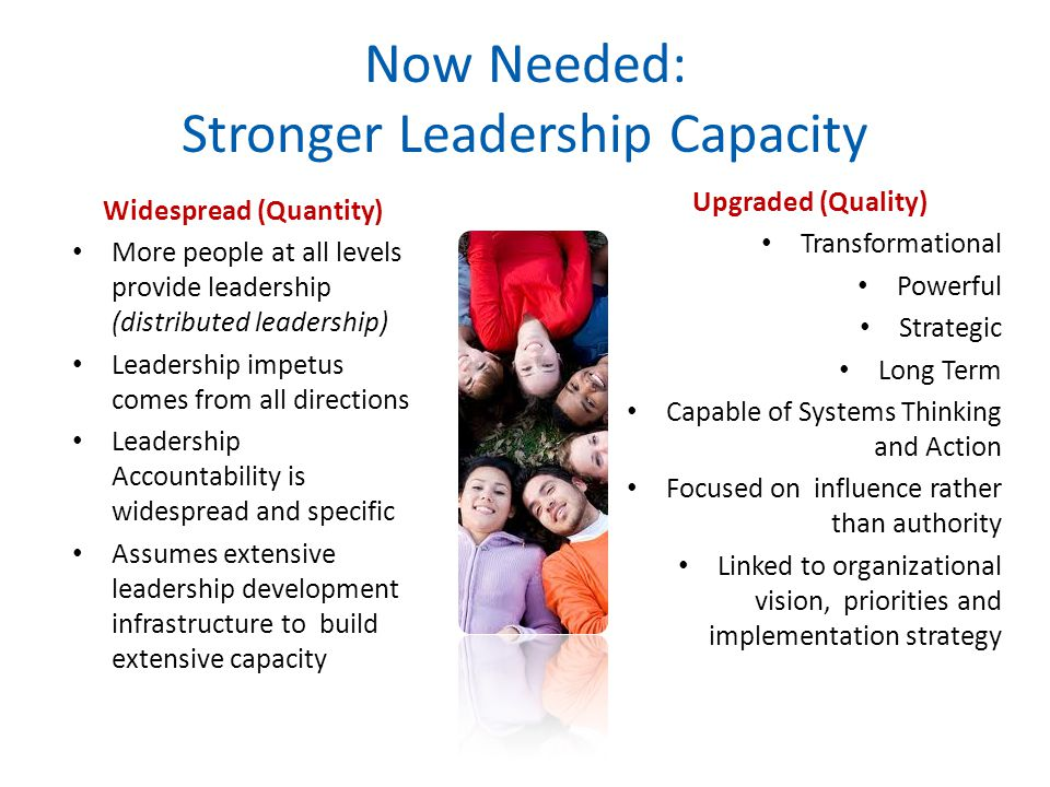 Now Needed: Stronger Leadership Capacity Widespread (Quantity) More people at all levels provide leadership (distributed leadership) Leadership impetus comes from all directions Leadership Accountability is widespread and specific Assumes extensive leadership development infrastructure to build extensive capacity Upgraded (Quality) Transformational Powerful Strategic Long Term Capable of Systems Thinking and Action Focused on influence rather than authority Linked to organizational vision, priorities and implementation strategy