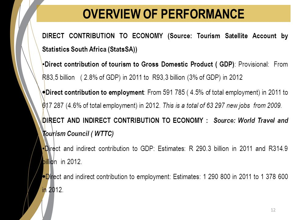 OVERVIEW OF PERFORMANCE DIRECT CONTRIBUTION TO ECONOMY (Source: Tourism Satellite Account by Statistics South Africa (StatsSA)) Direct contribution of tourism to Gross Domestic Product ( GDP) : Provisional: From R83,5 billion ( 2.8% of GDP) in 2011 to R93,3 billion (3% of GDP) in 2012  Direct contribution to employment : From ( 4.5% of total employment) in 2011 to (4.6% of total employment) in 2012.