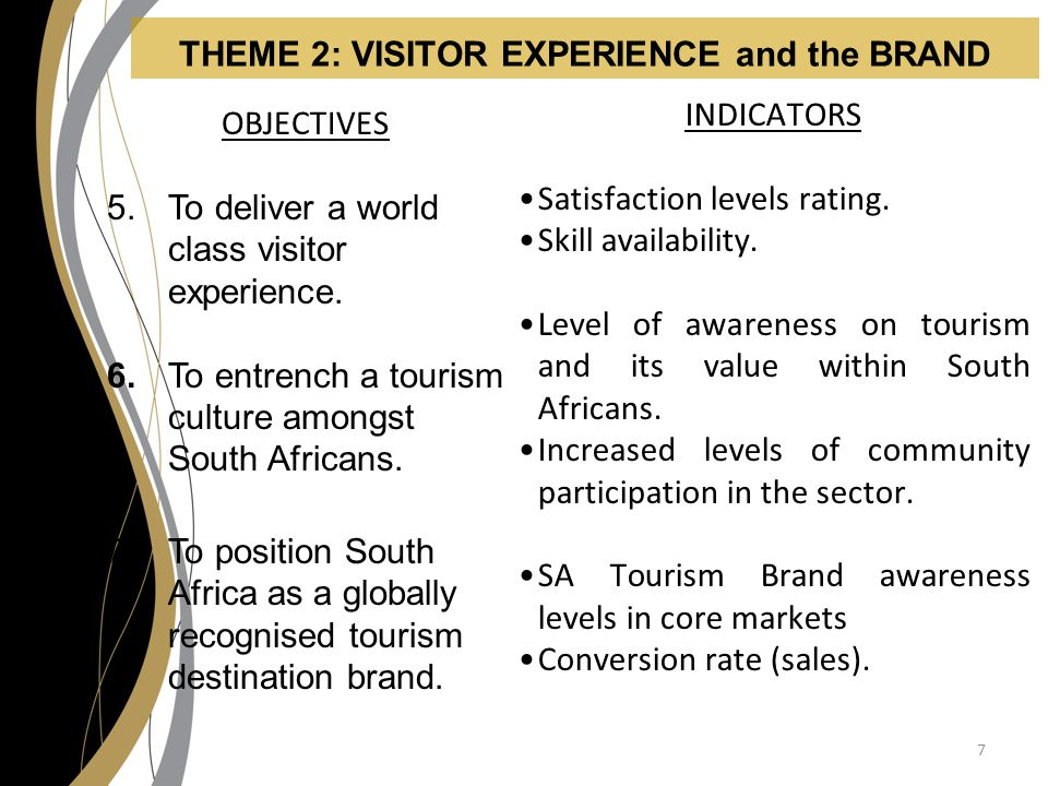 THEME 2: VISITOR EXPERIENCE and the BRAND OBJECTIVES 5.To deliver a world class visitor experience.