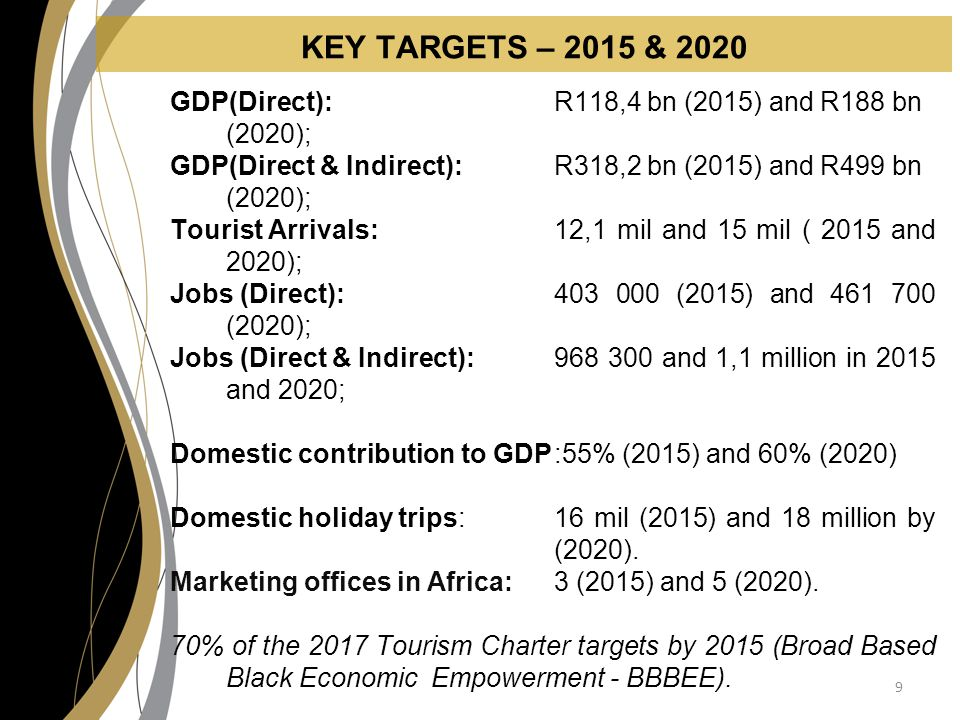 KEY TARGETS – 2015 & 2020 GDP(Direct):R118,4 bn (2015) and R188 bn (2020); GDP(Direct & Indirect):R318,2 bn (2015) and R499 bn (2020); Tourist Arrivals:12,1 mil and 15 mil ( 2015 and 2020); Jobs (Direct): (2015) and (2020); Jobs (Direct & Indirect): and 1,1 million in 2015 and 2020; Domestic contribution to GDP:55% (2015) and 60% (2020) Domestic holiday trips:16 mil (2015) and 18 million by (2020).