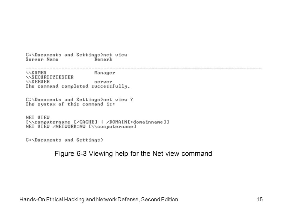 Hands-On Ethical Hacking and Network Defense, Second Edition15 Figure 6-3 Viewing help for the Net view command