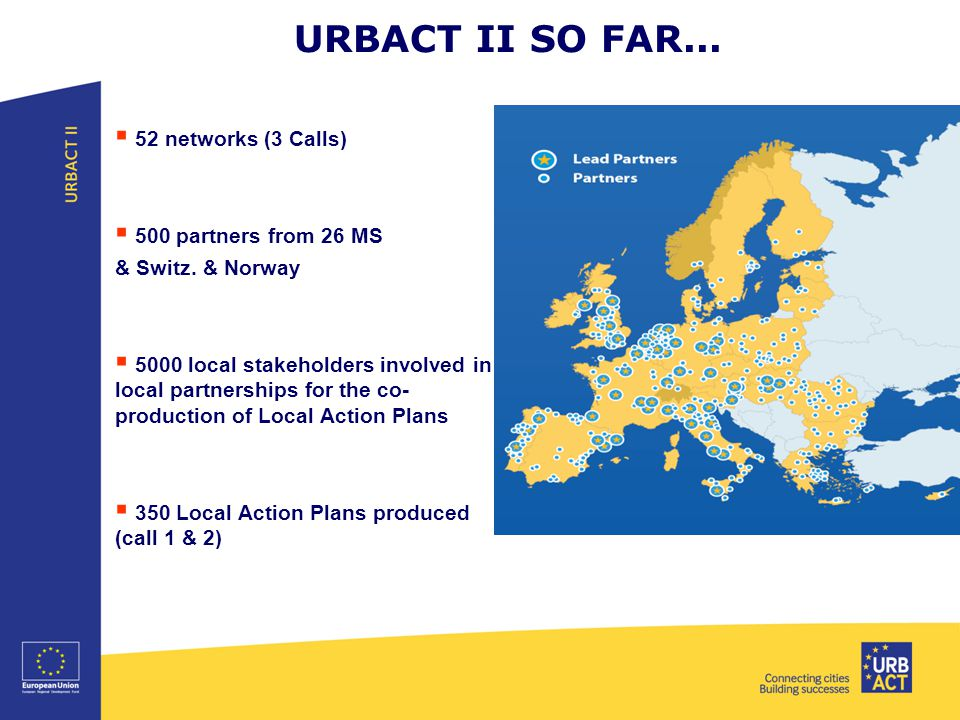 URBACT II SO FAR...  52 networks (3 Calls)  500 partners from 26 MS & Switz.