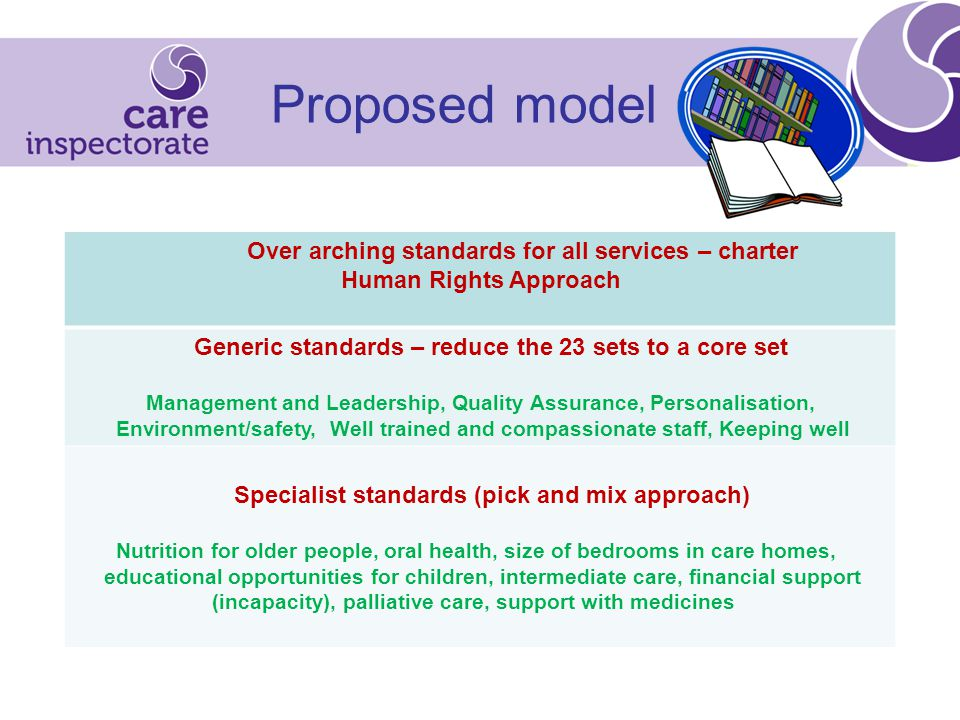 Proposed model Over arching standards for all services – charter Human Rights Approach Generic standards – reduce the 23 sets to a core set Management and Leadership, Quality Assurance, Personalisation, Environment/safety, Well trained and compassionate staff, Keeping well Specialist standards (pick and mix approach) Nutrition for older people, oral health, size of bedrooms in care homes, educational opportunities for children, intermediate care, financial support (incapacity), palliative care, support with medicines