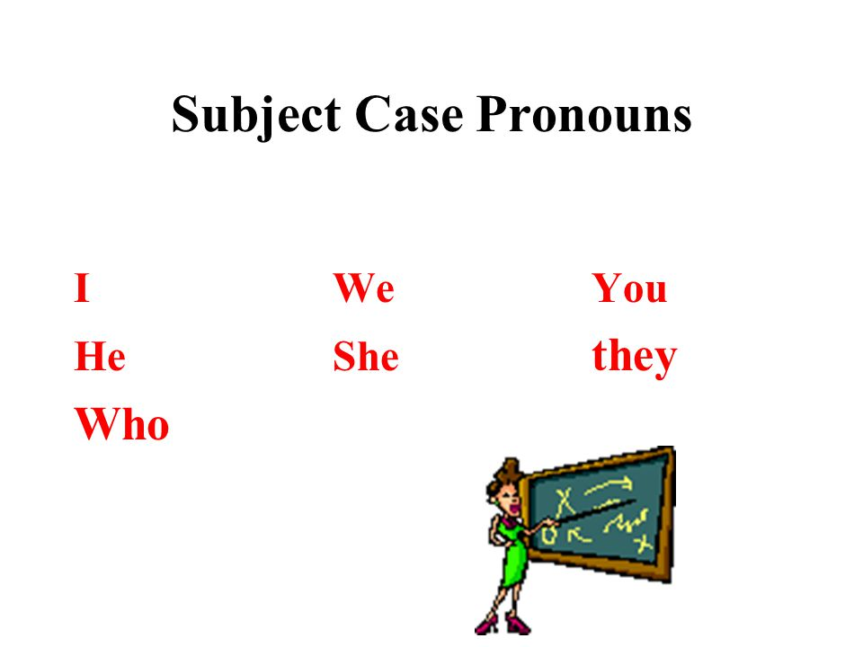 Subject Case Pronouns IWeYou HeShe they Who