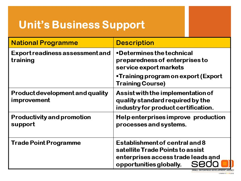 Unit's Business Support National ProgrammeDescription Export readiness assessment and training  Determines the technical preparedness of enterprises to service export markets  Training program on export (Export Training Course) Product development and quality improvement Assist with the implementation of quality standard required by the industry for product certification.
