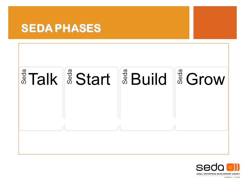 Seda Talk Seda Start Seda Build Seda Grow SEDA PHASES