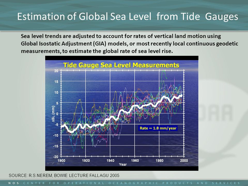 SOURCE: R.S.NEREM, BOWIE LECTURE FALL AGU 2005 Estimation of Global Sea Level from Tide Gauges Sea level trends are adjusted to account for rates of vertical land motion using Global Isostatic Adjustment (GIA) models, or most recently local continuous geodetic measurements, to estimate the global rate of sea level rise.