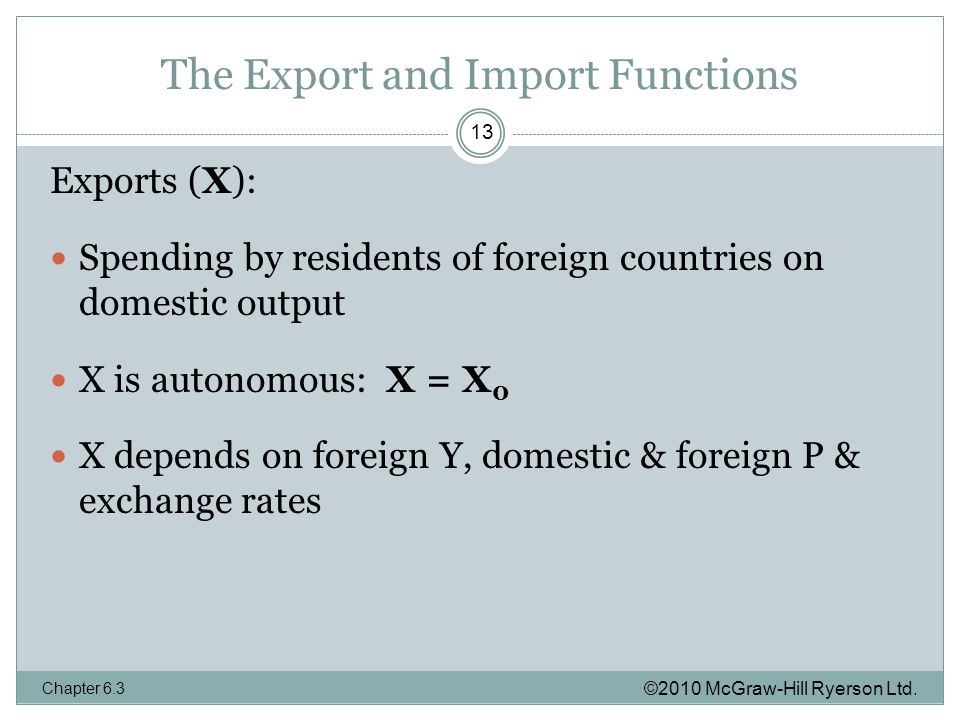 The Export and Import Functions ©2010 McGraw-Hill Ryerson Ltd.