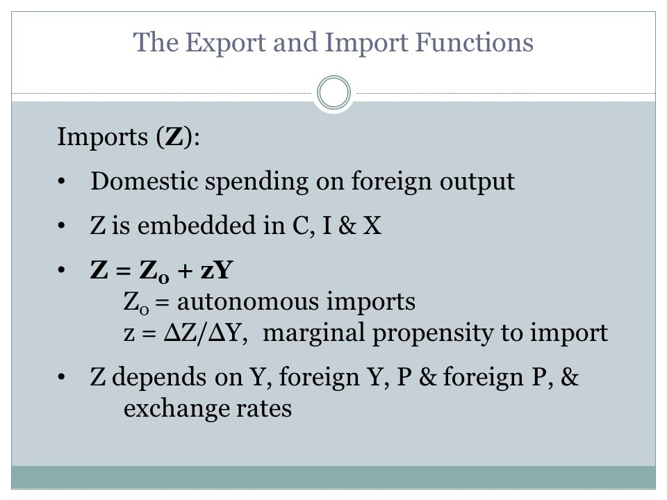 The Export and Import Functions Imports (Z): Domestic spending on foreign output Z is embedded in C, I & X Z = Z 0 + zY Z 0 = autonomous imports z = ∆Z/∆Y, marginal propensity to import Z depends on Y, foreign Y, P & foreign P, & exchange rates