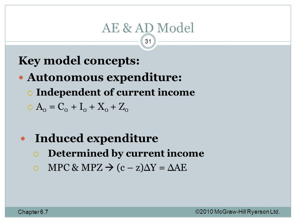 AE & AD Model Key model concepts: Autonomous expenditure:  Independent of current income  A 0 = C 0 + I 0 + X 0 + Z 0 Induced expenditure  Determined by current income  MPC & MPZ  (c – z)∆Y = ∆AE ©2010 McGraw-Hill Ryerson Ltd.