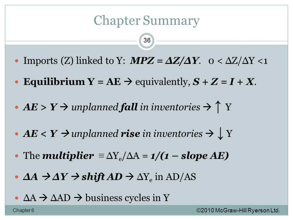 Chapter Summary ©2010 McGraw-Hill Ryerson Ltd. Chapter 6 36 Imports (Z) linked to Y: MPZ = ∆Z/∆Y.