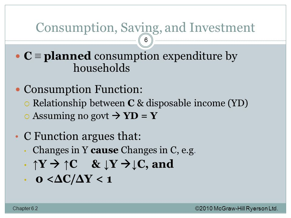 Consumption, Saving, and Investment ©2010 McGraw-Hill Ryerson Ltd.