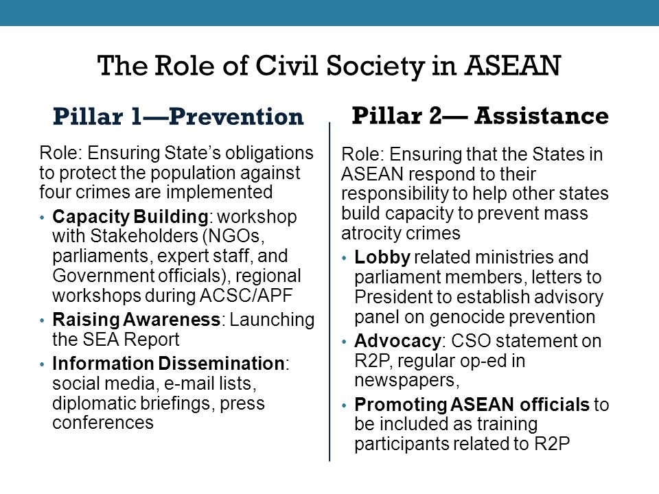 The Role of Civil Society in ASEAN Pillar 1—Prevention Role: Ensuring State's obligations to protect the population against four crimes are implemented Capacity Building: workshop with Stakeholders (NGOs, parliaments, expert staff, and Government officials), regional workshops during ACSC/APF Raising Awareness: Launching the SEA Report Information Dissemination: social media,  lists, diplomatic briefings, press conferences Pillar 2— Assistance Role: Ensuring that the States in ASEAN respond to their responsibility to help other states build capacity to prevent mass atrocity crimes Lobby related ministries and parliament members, letters to President to establish advisory panel on genocide prevention Advocacy: CSO statement on R2P, regular op-ed in newspapers, Promoting ASEAN officials to be included as training participants related to R2P