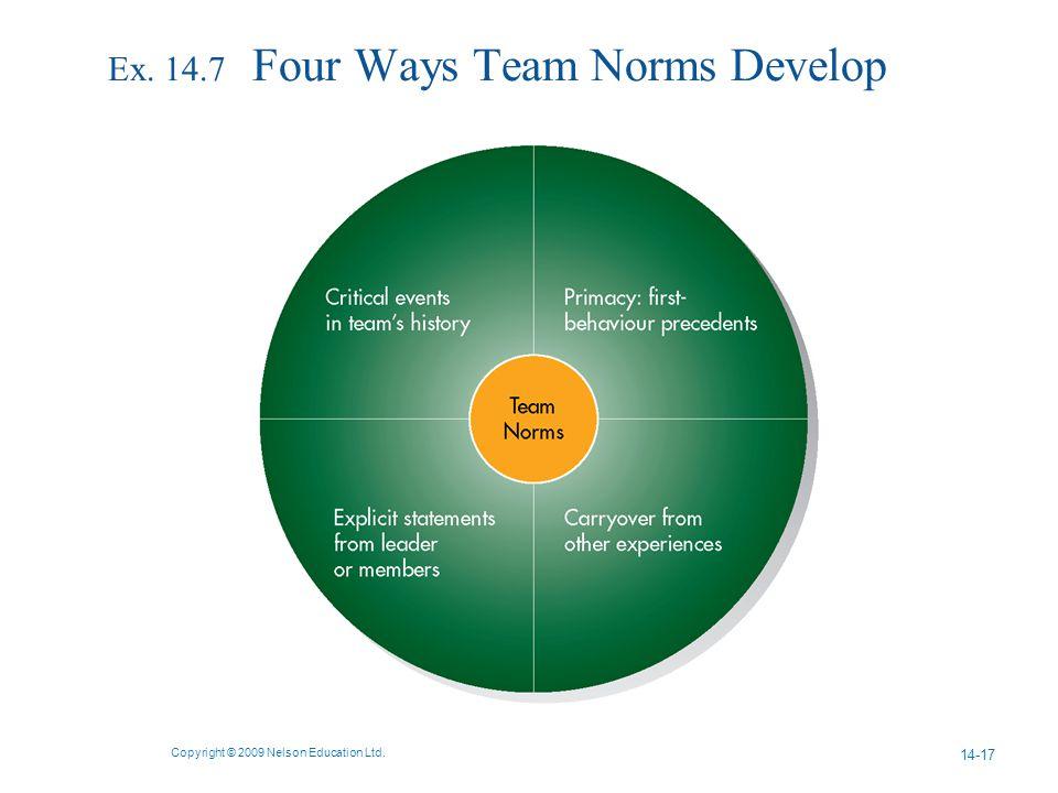 Ex. 14.7 Four Ways Team Norms Develop Copyright © 2009 Nelson Education Ltd. 14-17
