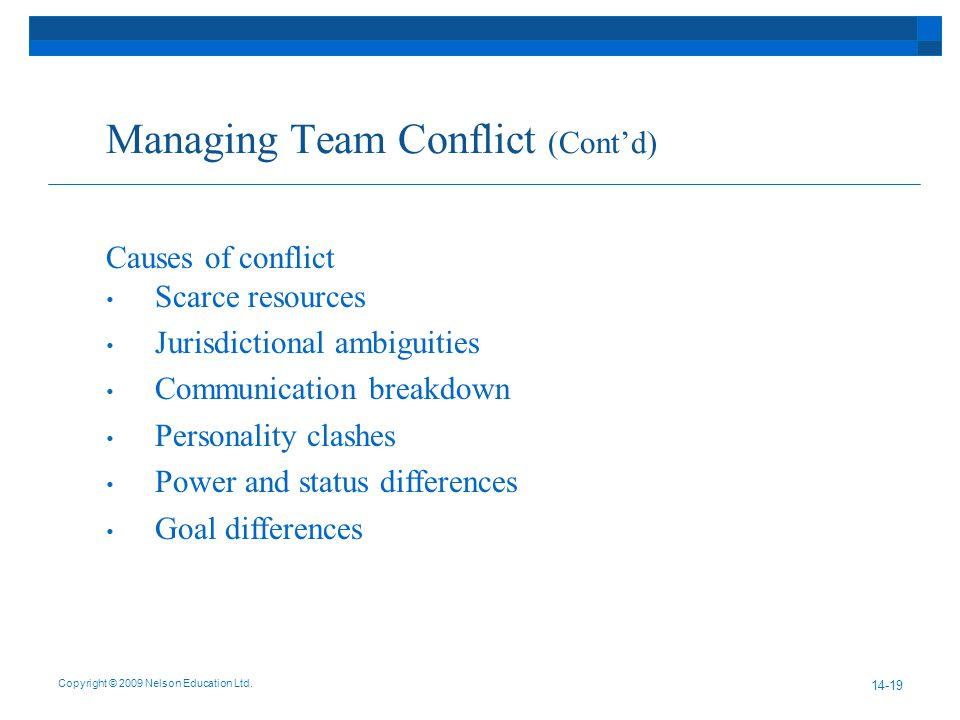 Managing Team Conflict (Cont'd) Copyright © 2009 Nelson Education Ltd.