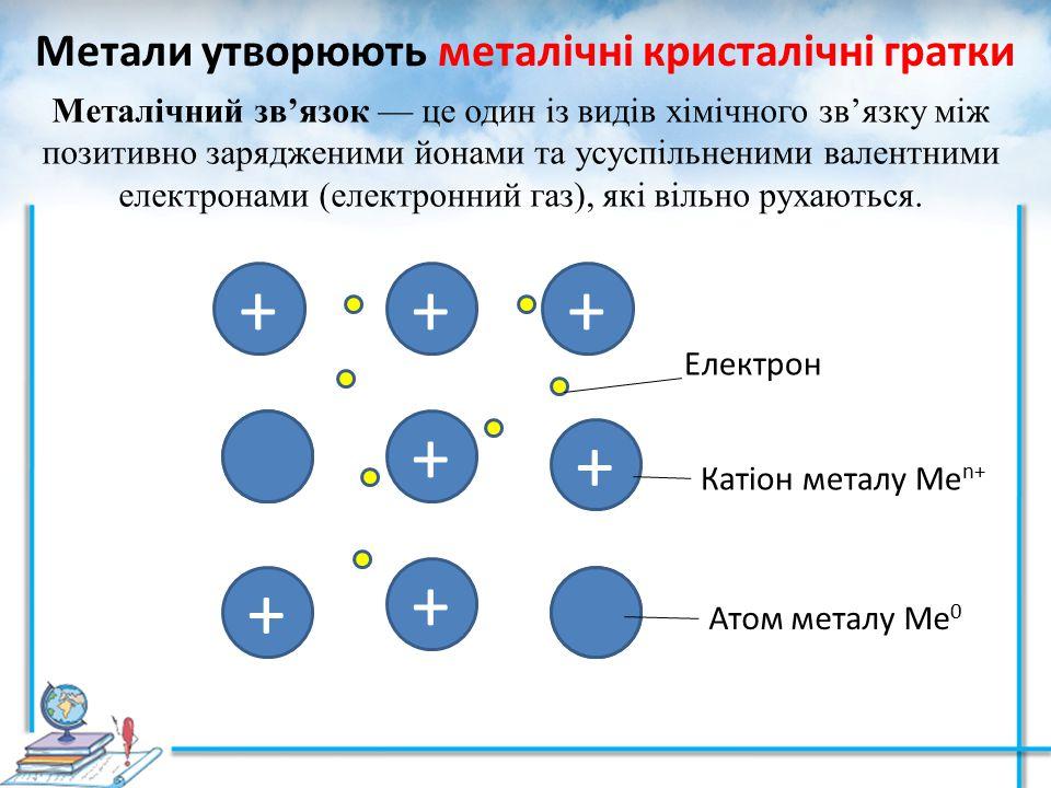 Метали утворюють металічні кристалічні гратки + ++ + + + + + + Електрон Катіон металу Me n+ Атом металу Me 0 Металічний зв'язок — це один із видів хім