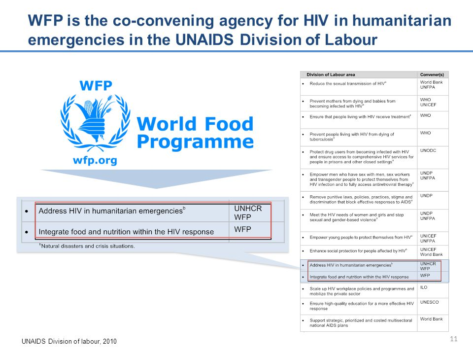 11 WFP is the co-convening agency for HIV in humanitarian emergencies in the UNAIDS Division of Labour UNAIDS Division of labour, 2010