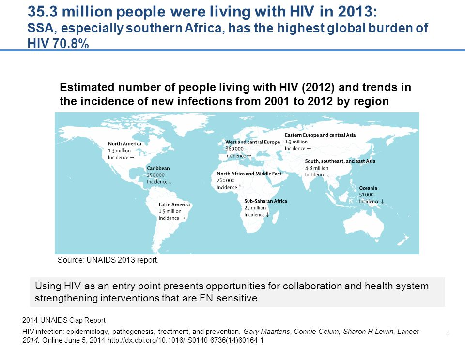 million people were living with HIV in 2013: SSA, especially southern Africa, has the highest global burden of HIV 70.8% Estimated number of people living with HIV (2012) and trends in the incidence of new infections from 2001 to 2012 by region 2014 UNAIDS Gap Report HIV infection: epidemiology, pathogenesis, treatment, and prevention.