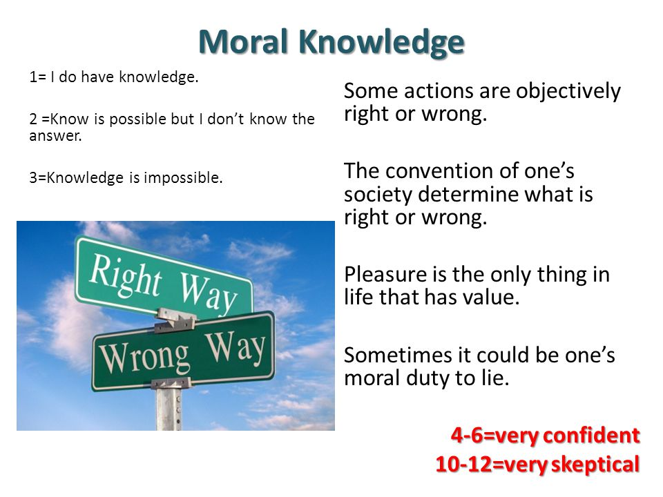 Moral Knowledge 1= I do have knowledge. 2 =Know is possible but I don't know the answer.