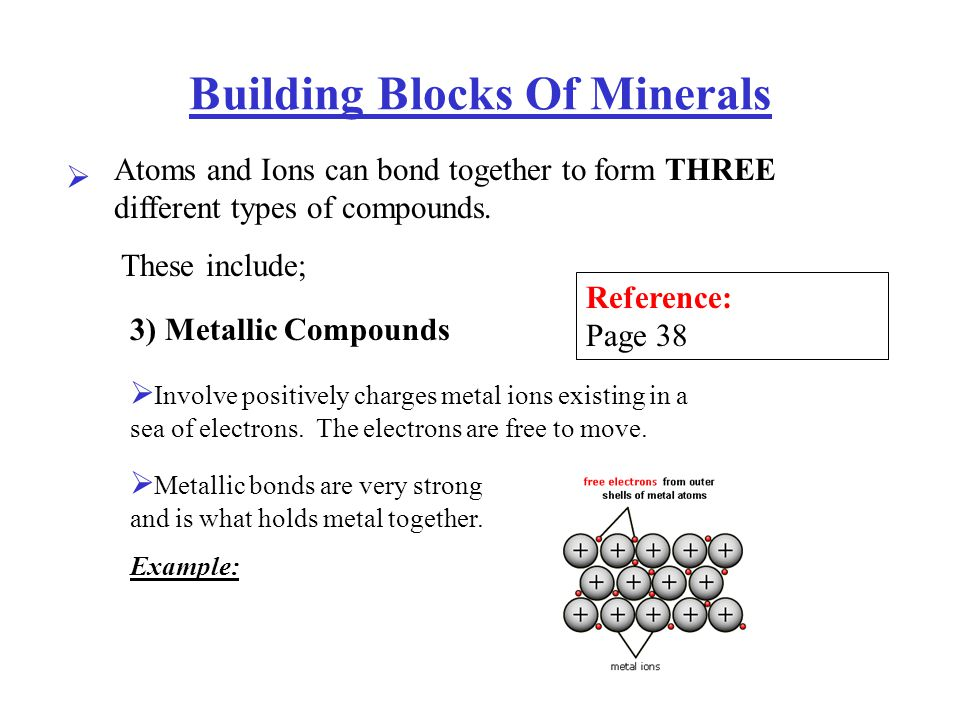 Building Blocks Of Minerals Atoms and Ions can bond together to form THREE different types of compounds.
