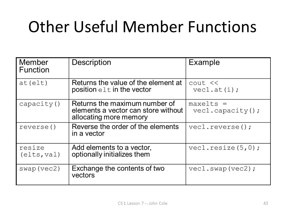 Other Useful Member Functions CS 1 Lesson 7 -- John Cole43