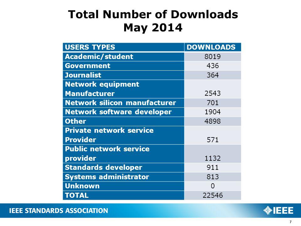 Get IEEE 802 R Update Plenary EC July Ppt Download