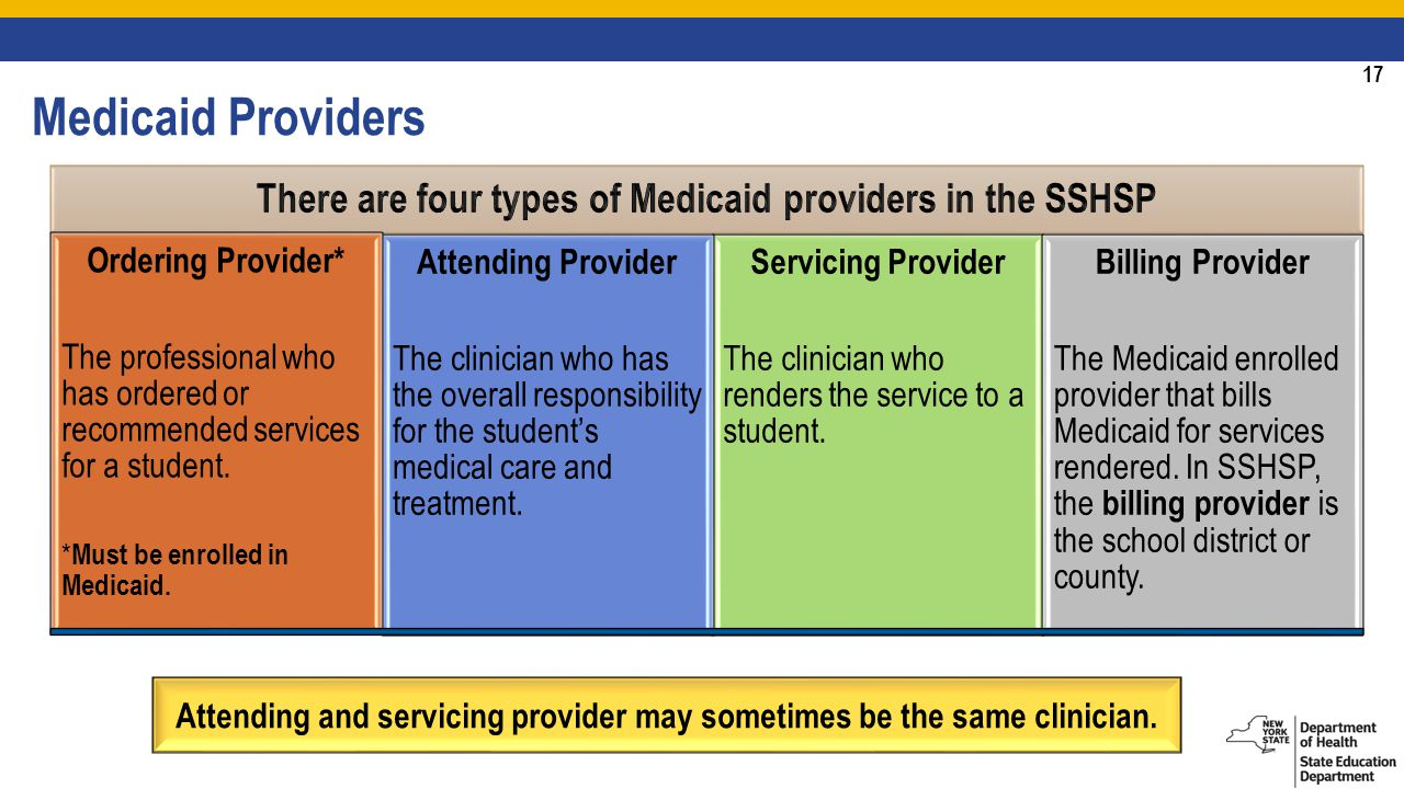 17 Medicaid Providers Servicing Provider The clinician who renders the service to a student.