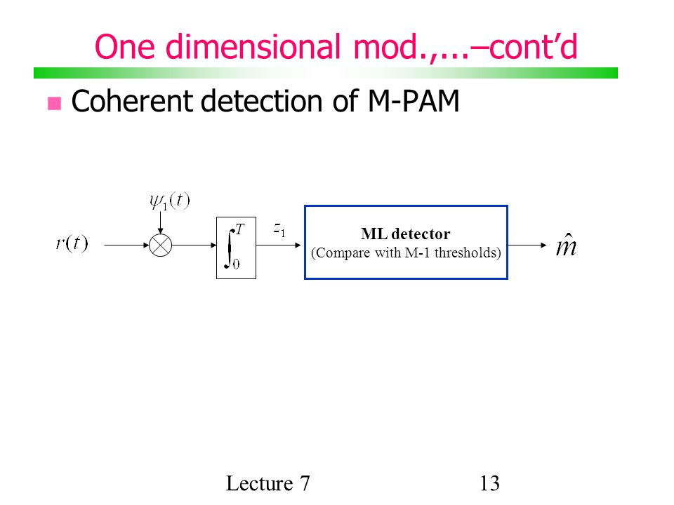Lecture 713 Coherent detection of M-PAM ML detector (Compare with M-1 thresholds)‏ One dimensional mod.,...–cont'd