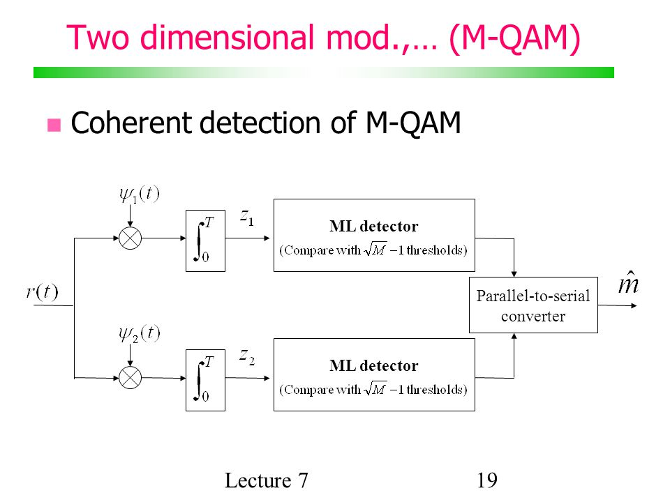 Lecture 719 Two dimensional mod.,… (M-QAM)‏ Coherent detection of M-QAM ML detector Parallel-to-serial converter