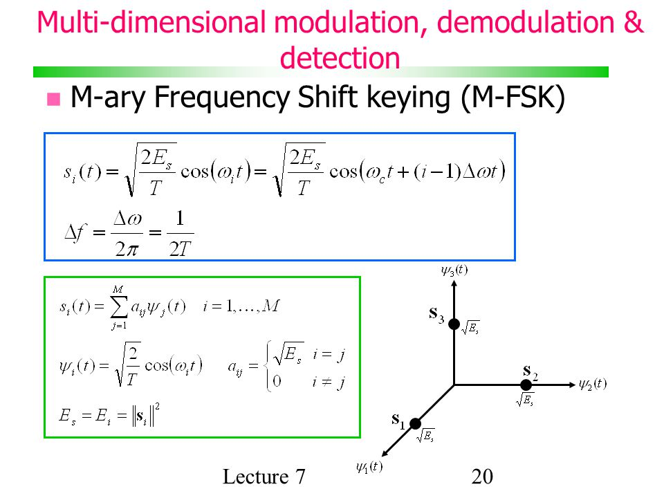 Lecture 720 Multi-dimensional modulation, demodulation & detection M-ary Frequency Shift keying (M-FSK)‏
