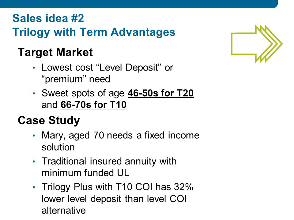 Target Market Lowest cost Level Deposit or premium need Sweet spots of age 46-50s for T20 and 66-70s for T10 Case Study Mary, aged 70 needs a fixed income solution Traditional insured annuity with minimum funded UL Trilogy Plus with T10 COI has 32% lower level deposit than level COI alternative Sales idea #2 Trilogy with Term Advantages