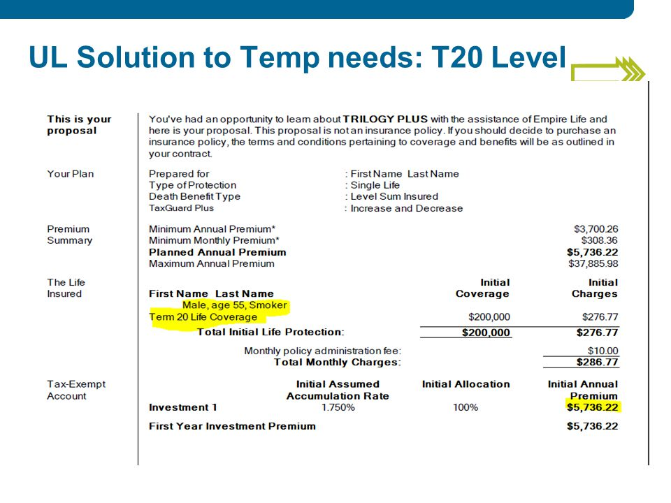 UL Solution to Temp needs: T20 Level