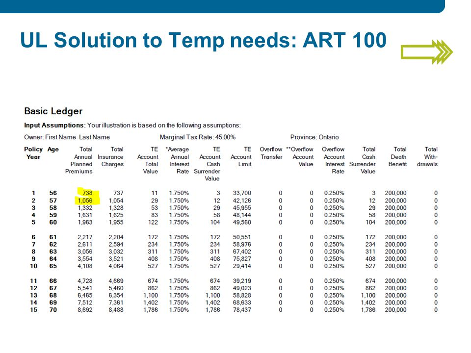UL Solution to Temp needs: ART 100