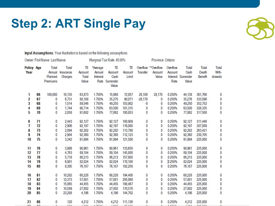 Step 2: ART Single Pay