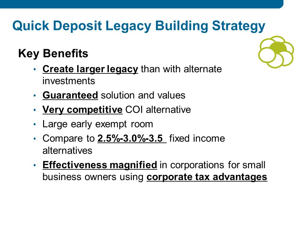 Key Benefits Create larger legacy than with alternate investments Guaranteed solution and values Very competitive COI alternative Large early exempt room Compare to 2.5%-3.0%-3.5 fixed income alternatives Effectiveness magnified in corporations for small business owners using corporate tax advantages Quick Deposit Legacy Building Strategy