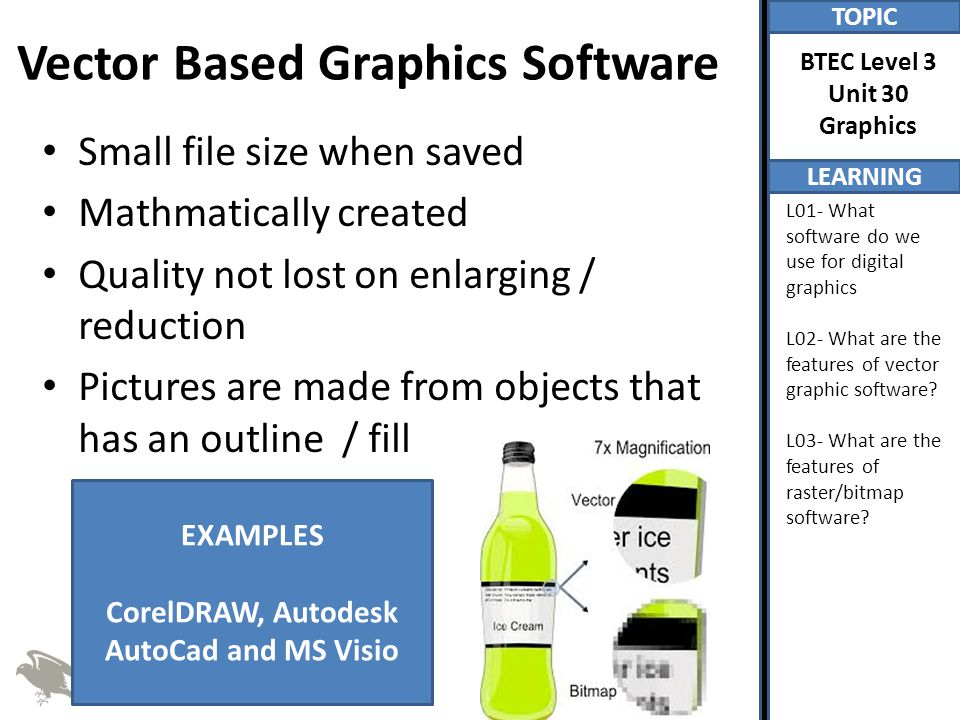 TOPIC LEARNING BTEC Level 3 Unit 30 Graphics L01- What software do we use for digital graphics L02- What are the features of vector graphic software.