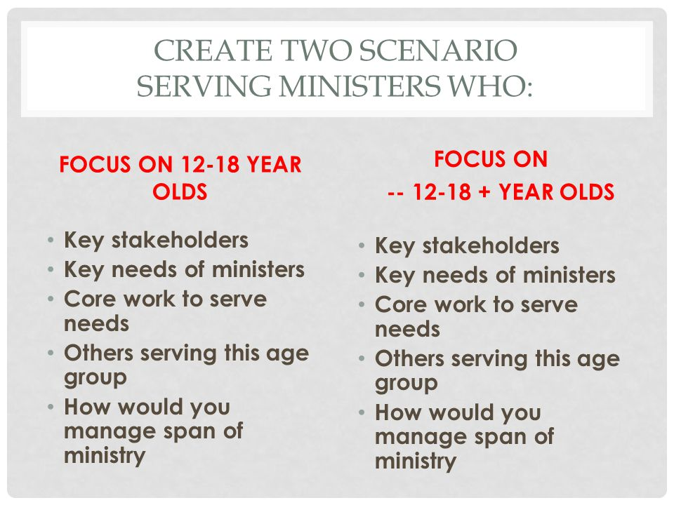 CREATE TWO SCENARIO SERVING MINISTERS WHO: FOCUS ON 12-18 YEAR OLDS Key stakeholders Key needs of ministers Core work to serve needs Others serving this age group How would you manage span of ministry FOCUS ON -- 12-18 + YEAR OLDS Key stakeholders Key needs of ministers Core work to serve needs Others serving this age group How would you manage span of ministry