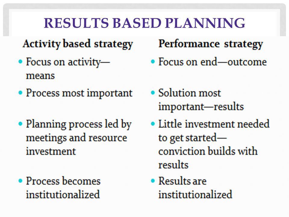 RESULTS BASED PLANNING