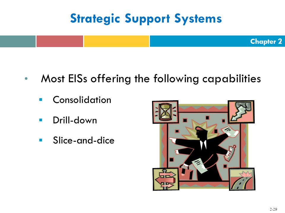 Chapter Strategic Support Systems Most EISs offering the following capabilities  Consolidation  Drill-down  Slice-and-dice