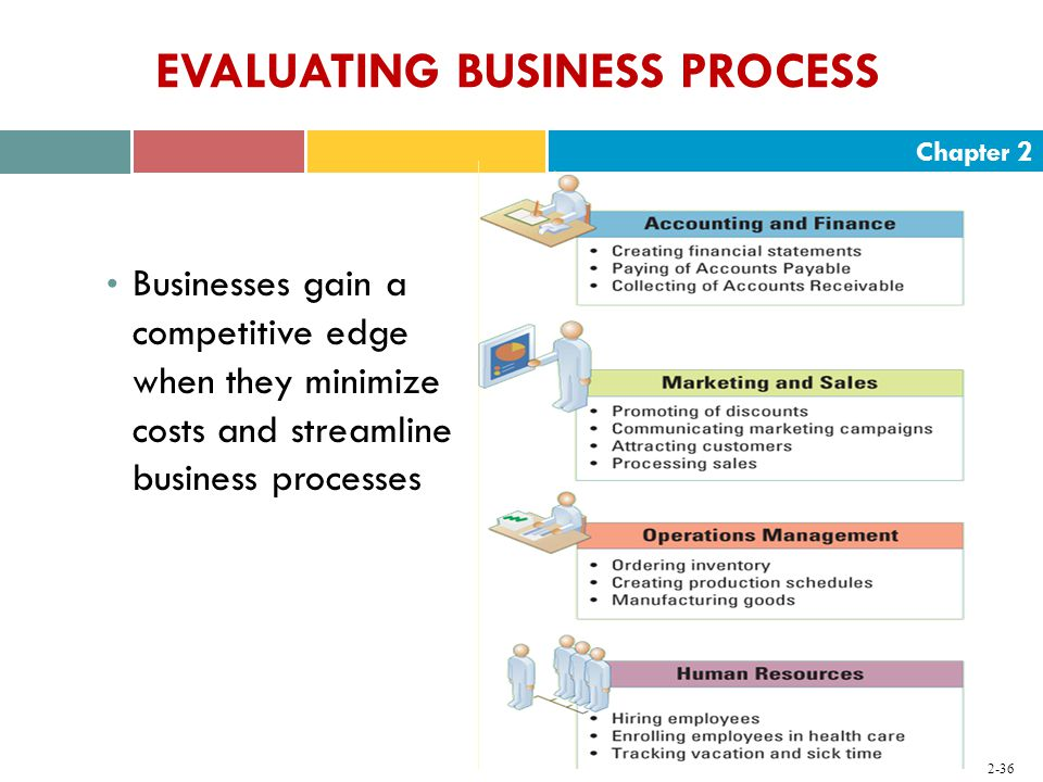 Chapter EVALUATING BUSINESS PROCESS Businesses gain a competitive edge when they minimize costs and streamline business processes