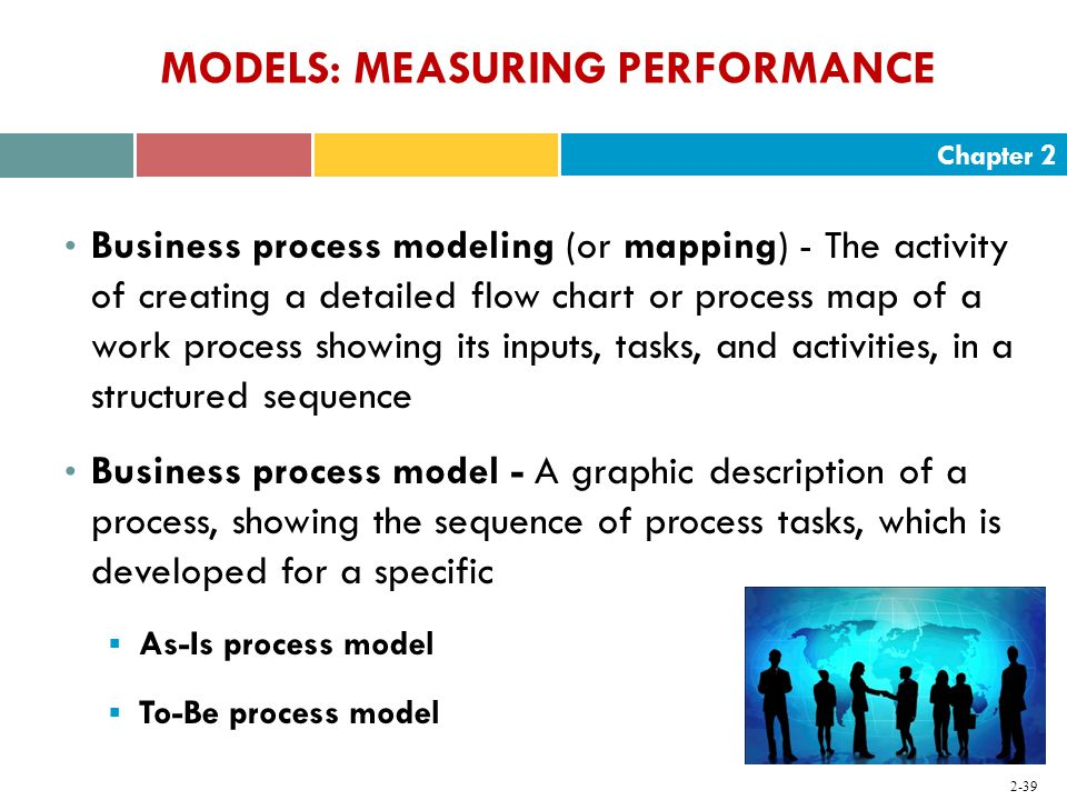Chapter MODELS: MEASURING PERFORMANCE Business process modeling (or mapping) - The activity of creating a detailed flow chart or process map of a work process showing its inputs, tasks, and activities, in a structured sequence Business process model - A graphic description of a process, showing the sequence of process tasks, which is developed for a specific  As-Is process model  To-Be process model