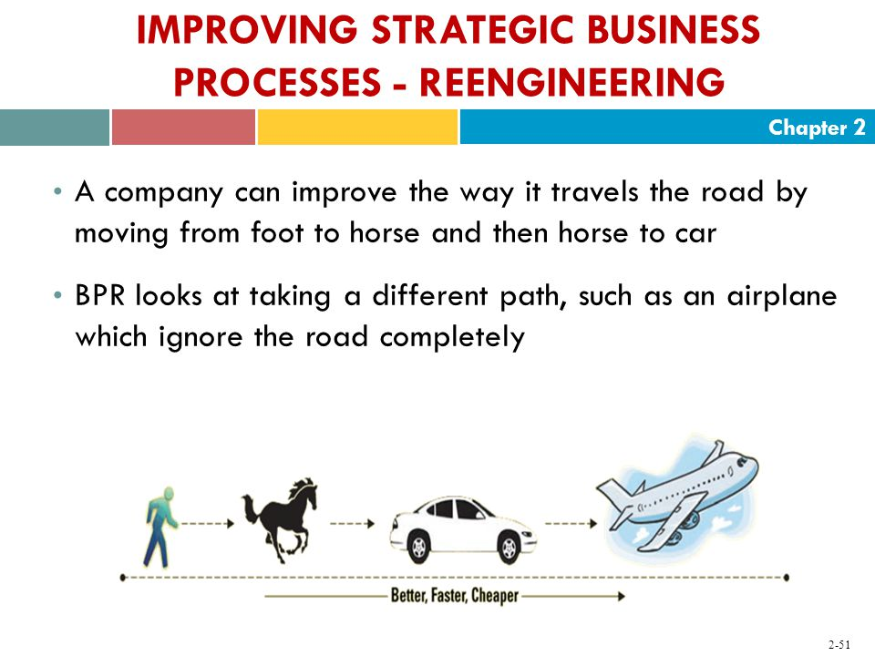 Chapter IMPROVING STRATEGIC BUSINESS PROCESSES - REENGINEERING A company can improve the way it travels the road by moving from foot to horse and then horse to car BPR looks at taking a different path, such as an airplane which ignore the road completely