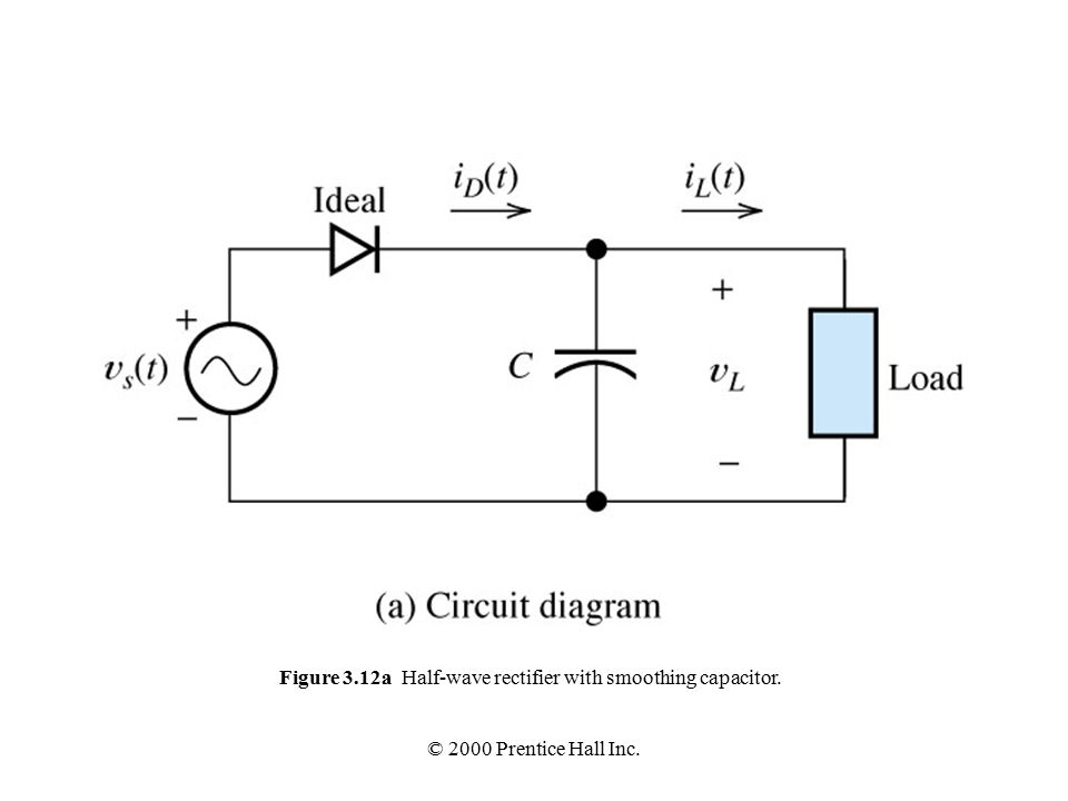 © 2000 Prentice Hall Inc. Figure 3.12a Half-wave rectifier with smoothing capacitor.