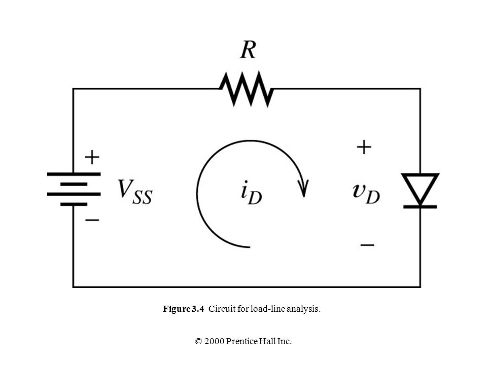 © 2000 Prentice Hall Inc. Figure 3.4 Circuit for load-line analysis.