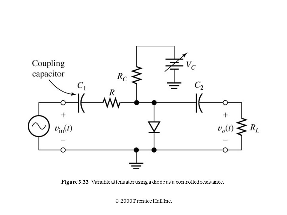© 2000 Prentice Hall Inc. Figure 3.33 Variable attenuator using a diode as a controlled resistance.