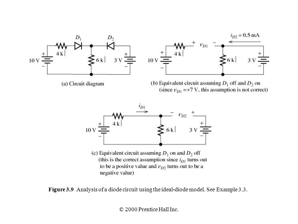 © 2000 Prentice Hall Inc. Figure 3.9 Analysis of a diode circuit using the ideal-diode model.